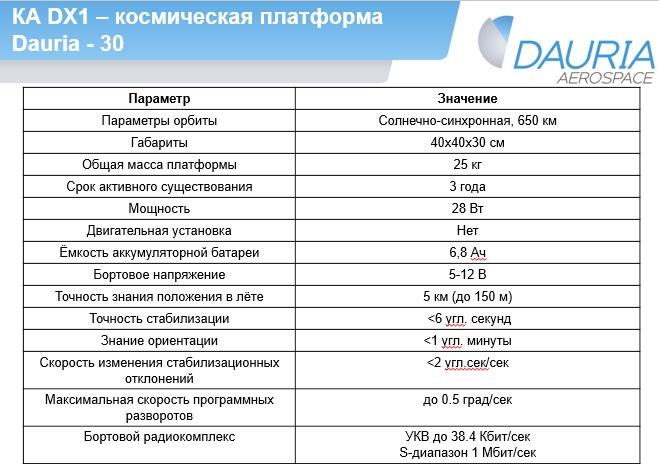 dauria_dx-5